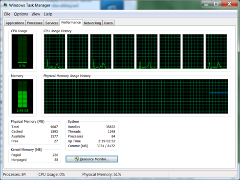 Task Manager showing eight cores